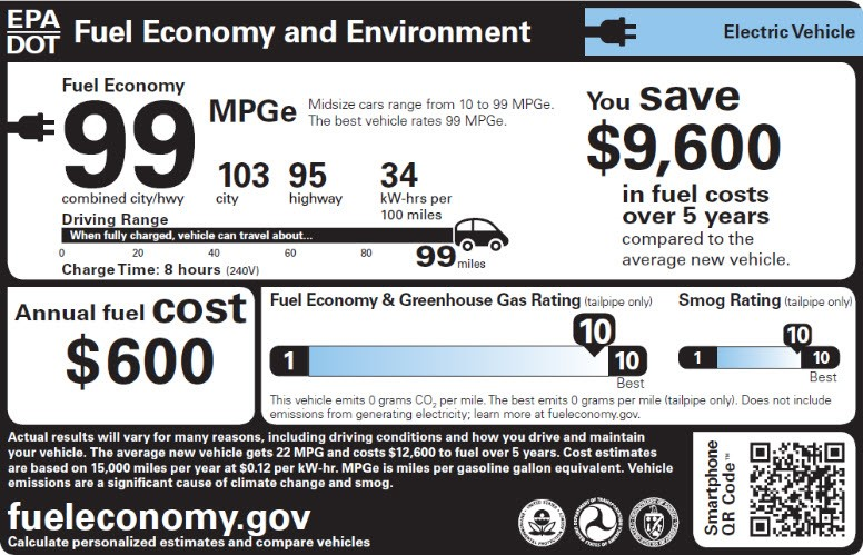 Fuel Economy and Environment Label