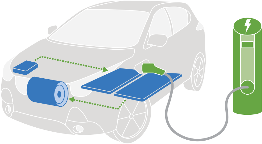 Battery-Electric Overview