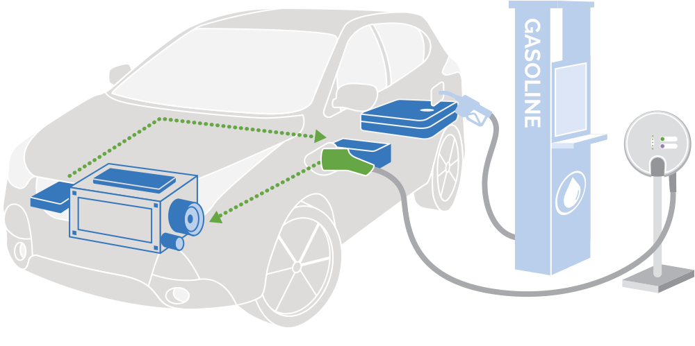 Plug-in Hybrid Overview